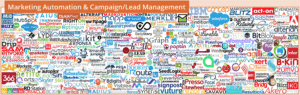 marketing automation and campaign/lead management