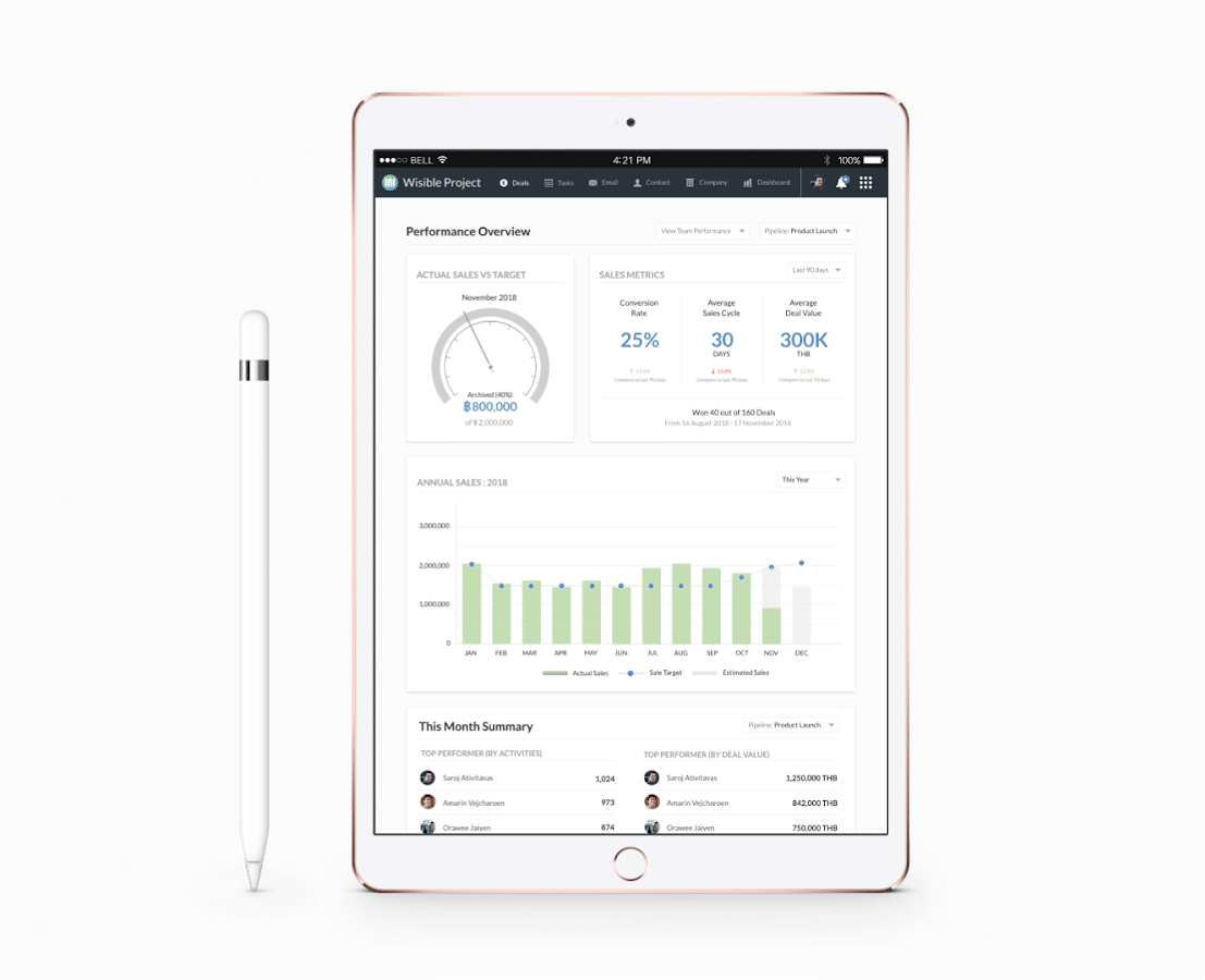 Wisible Dashboard